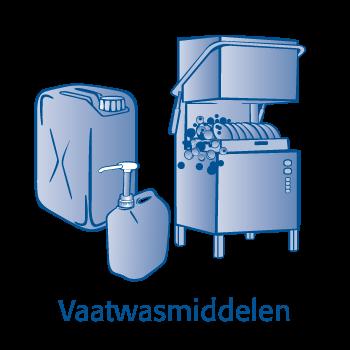 Vaatwas- en wasmiddelen